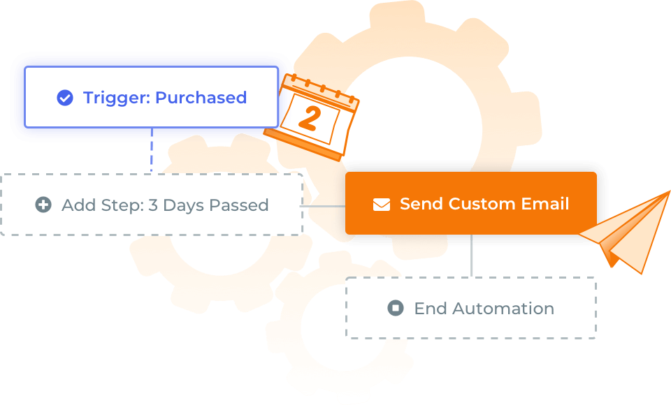 Drive automated and customized emails to amazon customers through jungle scout launch features