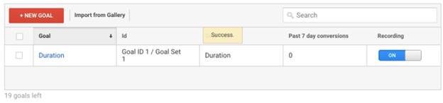 goal list on google analytics