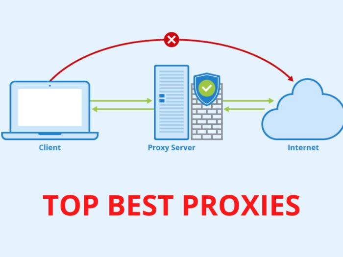 top best proxies