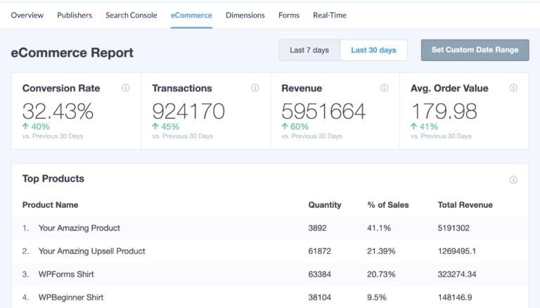 ecommerce report of google analytics goals