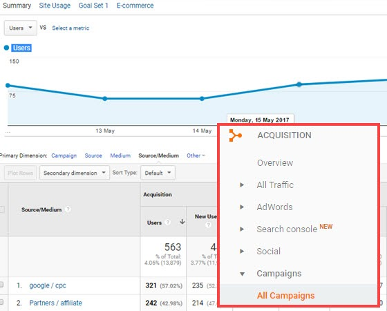 track email campaigns in google analytics
