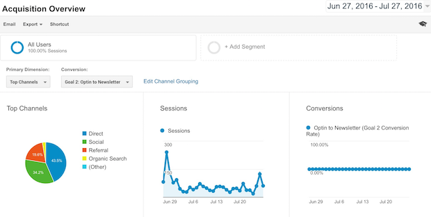 acquisition overview dashboard in google analytics user tracking
