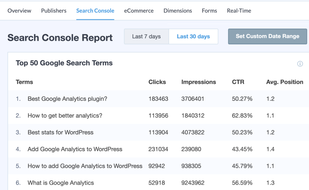 keyword tracking on monsterinsights