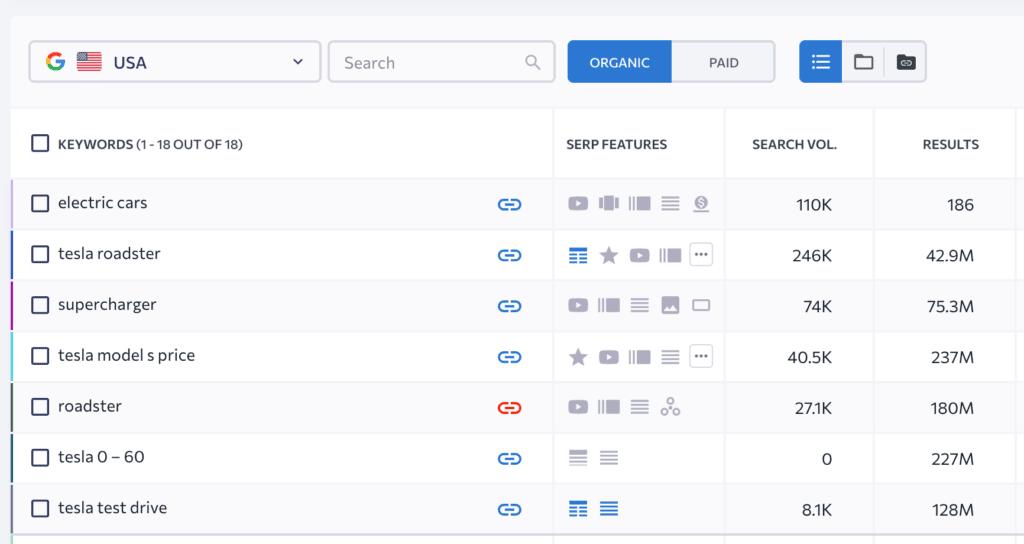 seranking site checker tool